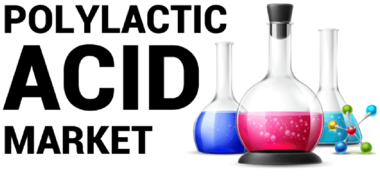 Polylactic Acid Market Size, Growth 2028 |Fortune Business Insights
