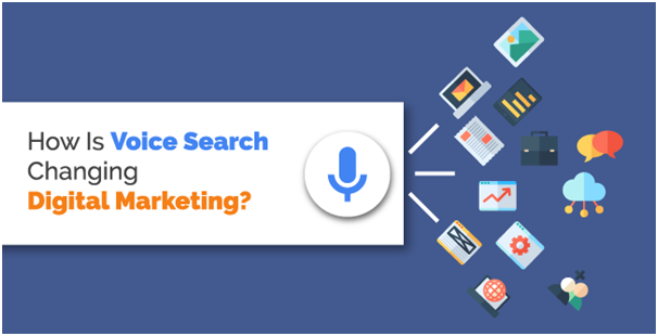 The Change in Digital Marketing through Voice Search